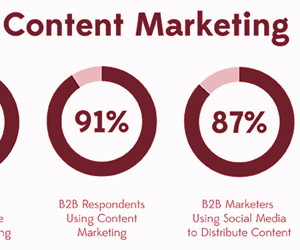 contentmarketing-abc1-lo