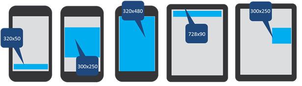 Mobile-advertizing-size