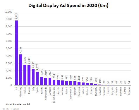 ADEX Benchmark 2020 Report – онлайн рекламата в Европа 3