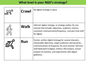 NGO marketing 1